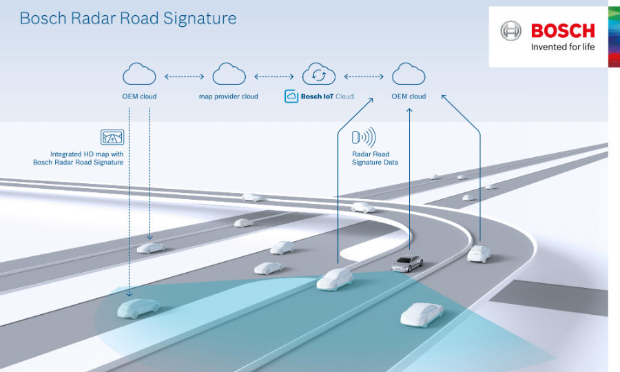Bosch, TomTom developing high-res mapping system