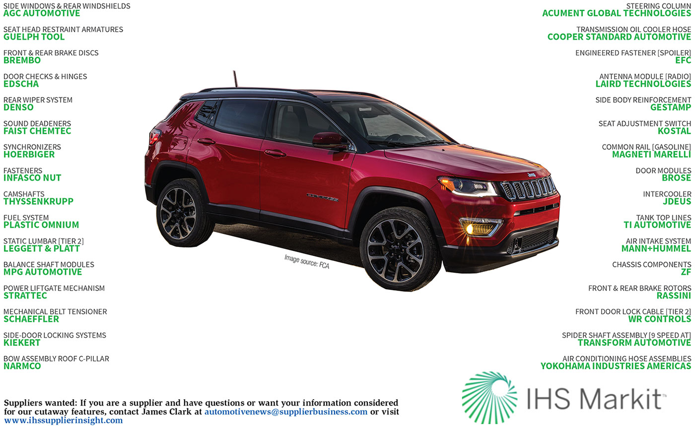 Suppliers To The 2017 Jeep Compass