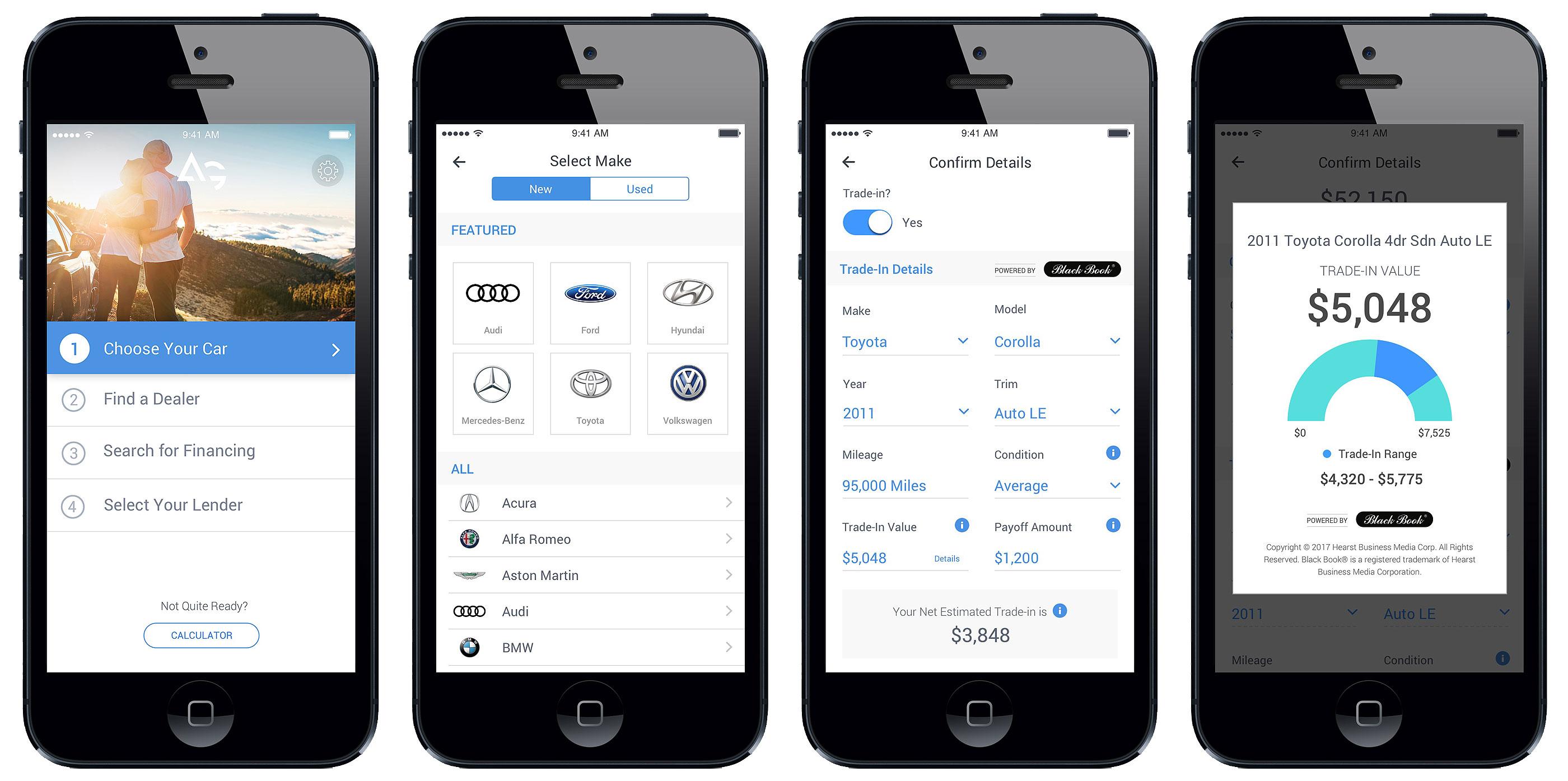 Black Book Car >> Autogravity Black Book Launch Digital Tool To Crunch Trade