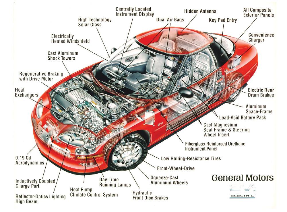 EV1 cutaway
