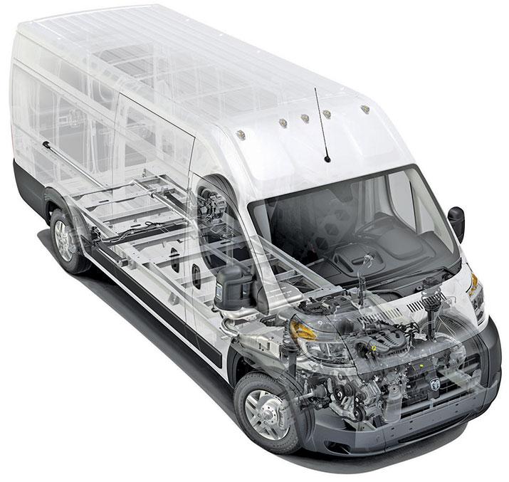European vans rendering classic American models obsolete