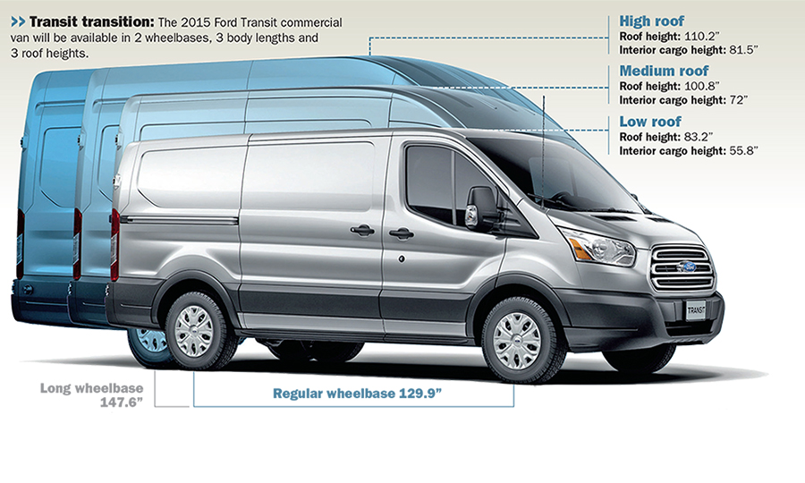 9242ef5c00 Transit transition  The 2015 Ford Transit commercial van will be available  in 2 wheelbases