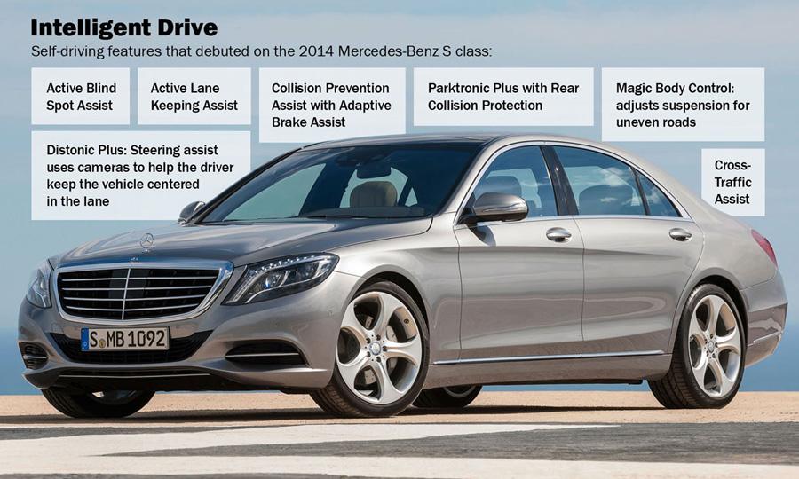 mercedes-benz's autonomous driving features dominate the industry