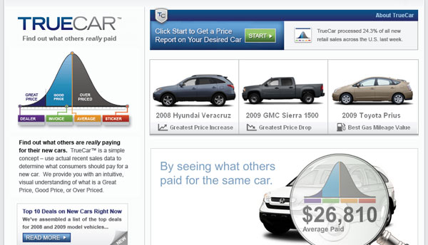 See What Others Paid For Cars >> New Web Site Analyzes Car Prices