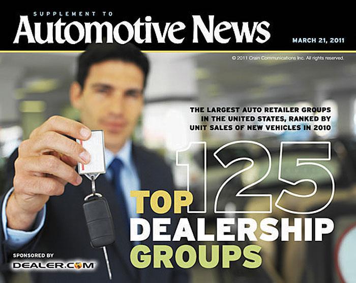 Top 125 Dealership Groups Rebound On Used Car Sales