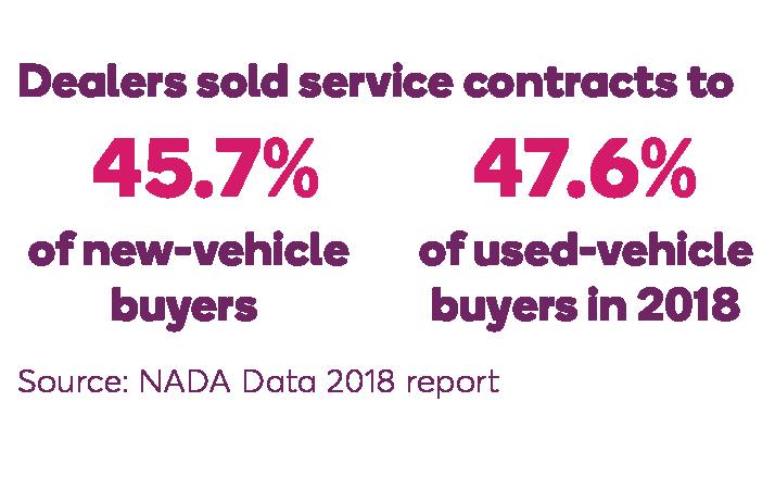 dealers sold - 2019