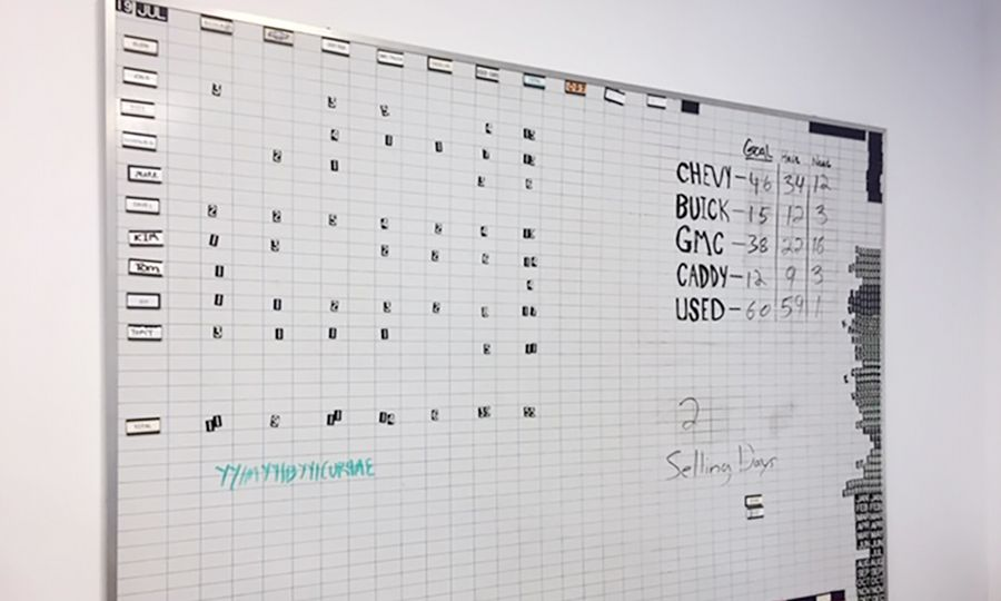 The board in an upstairs lunchroom at Flemington Buick-GMC-Cadillac, where morning sales meetings are held, helps the store keep track of sales targets and how many vehicles have been sold by brand, per salesperson.