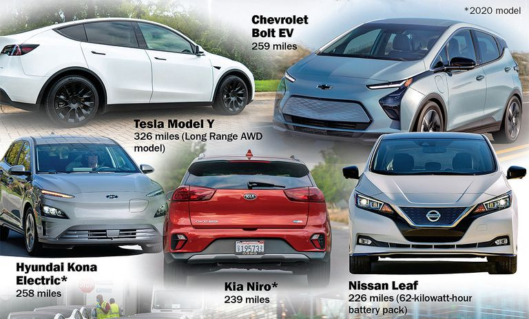 A look at some EVs and their range
