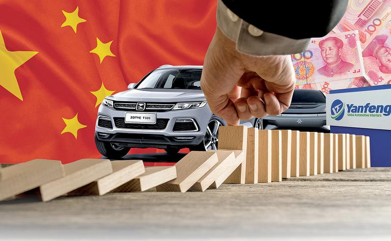 China's Holding Pattern