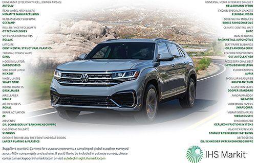 Suppliers to the 2021 VW Atlas Cross Sport