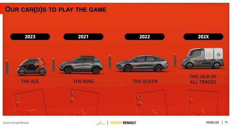 Groupe Renault - Renaulution Presentation - 14 January 2021 (1) (dragged)-1.jpg