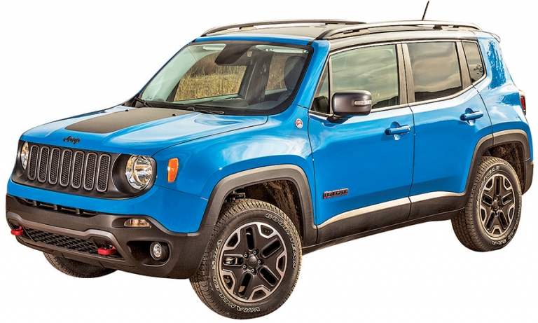 Jeep helping to power FCA in Europe