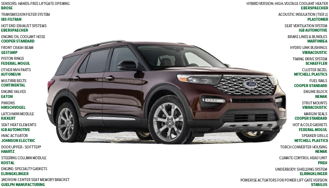 Suppliers to the 2020 Ford Explorer