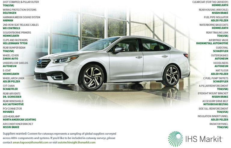 Suppliers to the 2020 Subaru Legacy