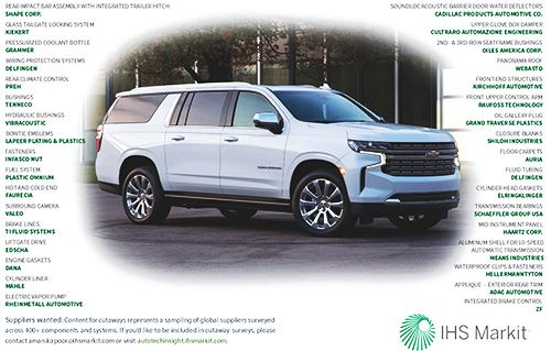 Suppliers to the 2021 Chevrolet Suburban