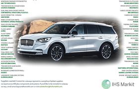 Suppliers to the 2021 Lincoln Aviator