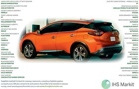 Suppliers to the 2021 Nissan Murano