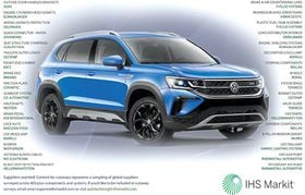 Suppliers to the 2022 VW Taos