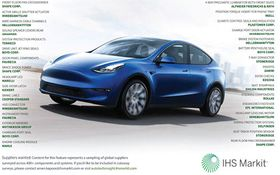 Suppliers to the 2021 Tesla Model Y