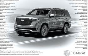 Suppliers to the 2021 Cadillac Escalade
