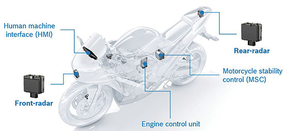 2020 PACE Finalist: Bosch driver-assistance for motorcycles