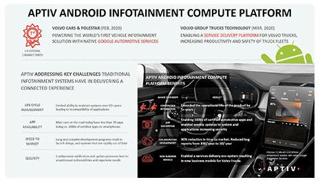 2020 PACE Finalist: Android infotainment compute platform
