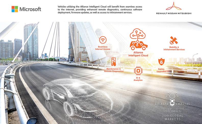 Nissan Dealership Chicago >> Nissan, Renault ready next-gen connected car platform