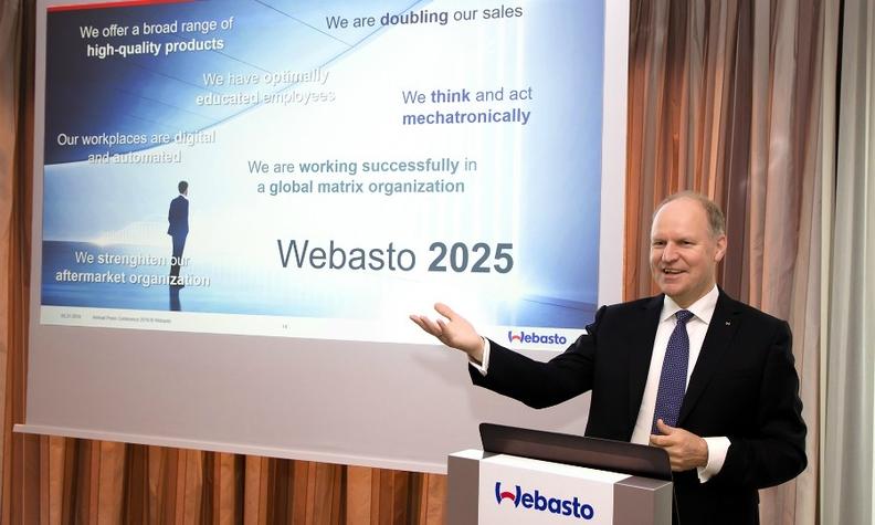 Webasto Holger Engelmann 2019 web.jpg
